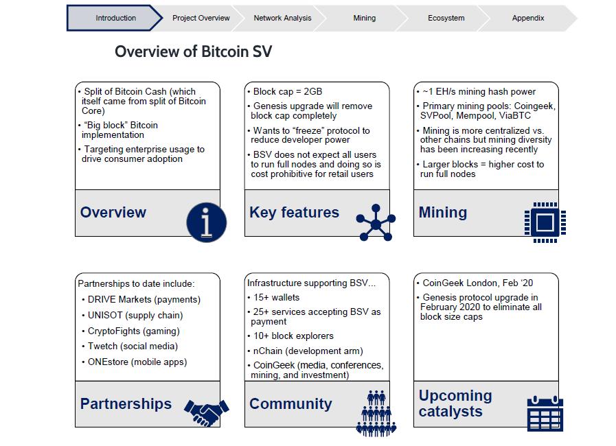 "CRYPTO SPECIAL REPORT: Bitcoin SV — The ""big block"" Bitcoin targeting enterprise adoption"